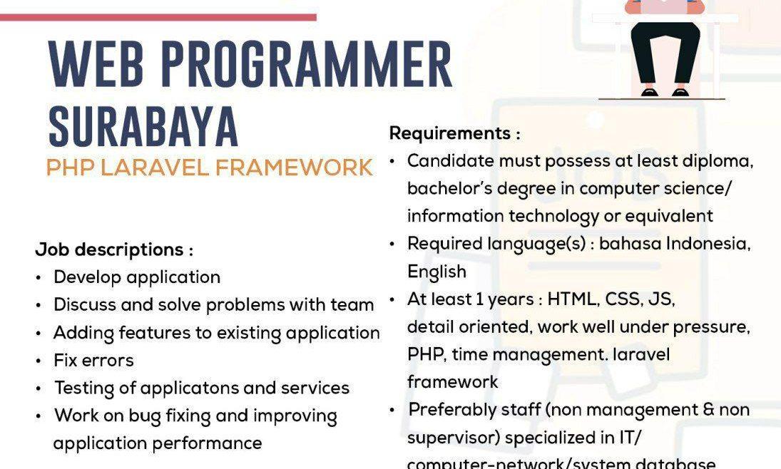 loker surabaya web programmer agustus 2020